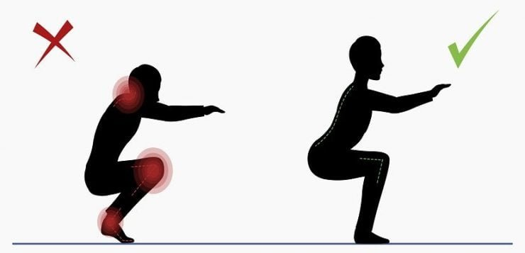 using too much back in squat